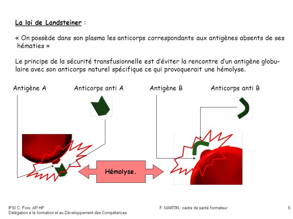IFSI C. Foix, AP HP Délégation à la formation et au Développement des Compétences F. MARTIN, cadre de santé formateur6 Hémolyse. La loi de Landsteiner