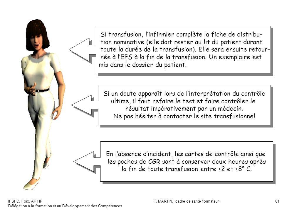 IFSI C. Foix, AP HP Délégation à la formation et au Développement des Compétences F. MARTIN, cadre de santé formateur61 Si un doute apparaît lors de l