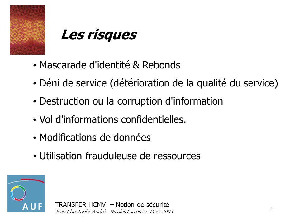TRANSFER HCMV – Notion de sécurité Jean Christophe André - Nicolas Larrousse Mars 2003 1 Les risques Mascarade d'identité & Rebonds Déni de service (d
