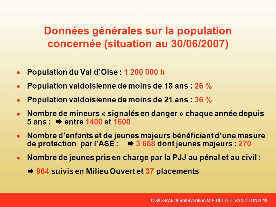 CG/DGAS/DE/intervention M-F BELLEE VAN THONG 10 Données générales sur la population concernée (situation au 30/06/2007) Population du Val dOise : 1 20