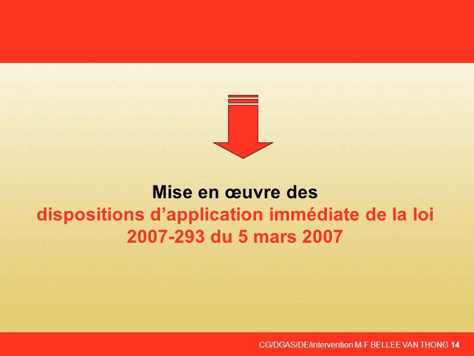 CG/DGAS/DE/intervention M-F BELLEE VAN THONG 14 Mise en œuvre des dispositions dapplication immédiate de la loi 2007-293 du 5 mars 2007