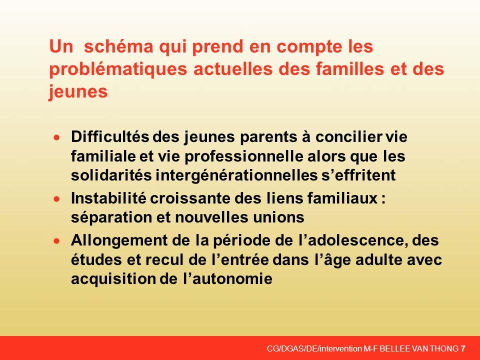 CG/DGAS/DE/intervention M-F BELLEE VAN THONG 7 Un schéma qui prend en compte les problématiques actuelles des familles et des jeunes Difficultés des j