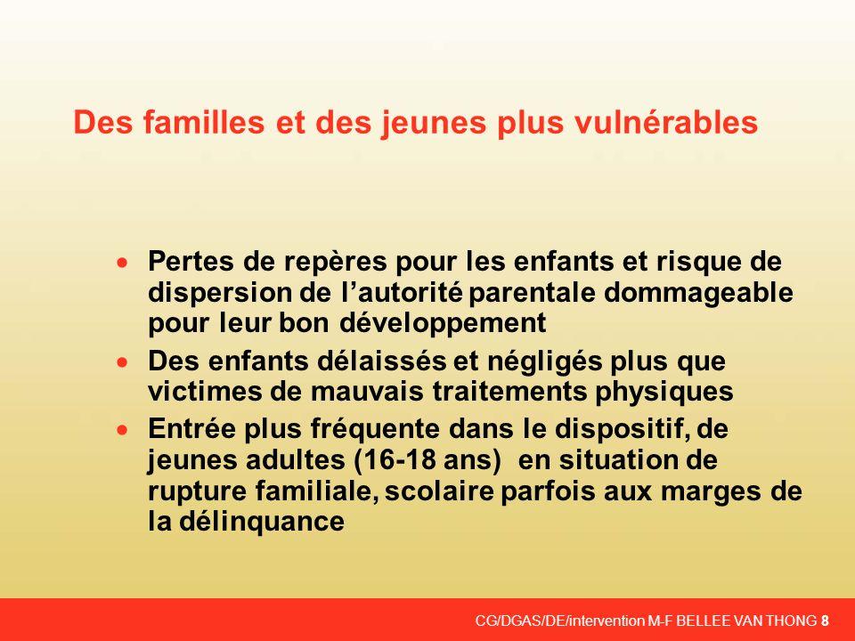CG/DGAS/DE/intervention M-F BELLEE VAN THONG 8 Des familles et des jeunes plus vulnérables Pertes de repères pour les enfants et risque de dispersion