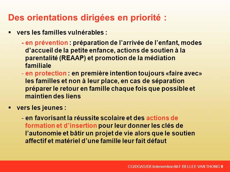 CG/DGAS/DE/intervention M-F BELLEE VAN THONG 9 Des orientations dirigées en priorité : vers les familles vulnérables : - en prévention : préparation d