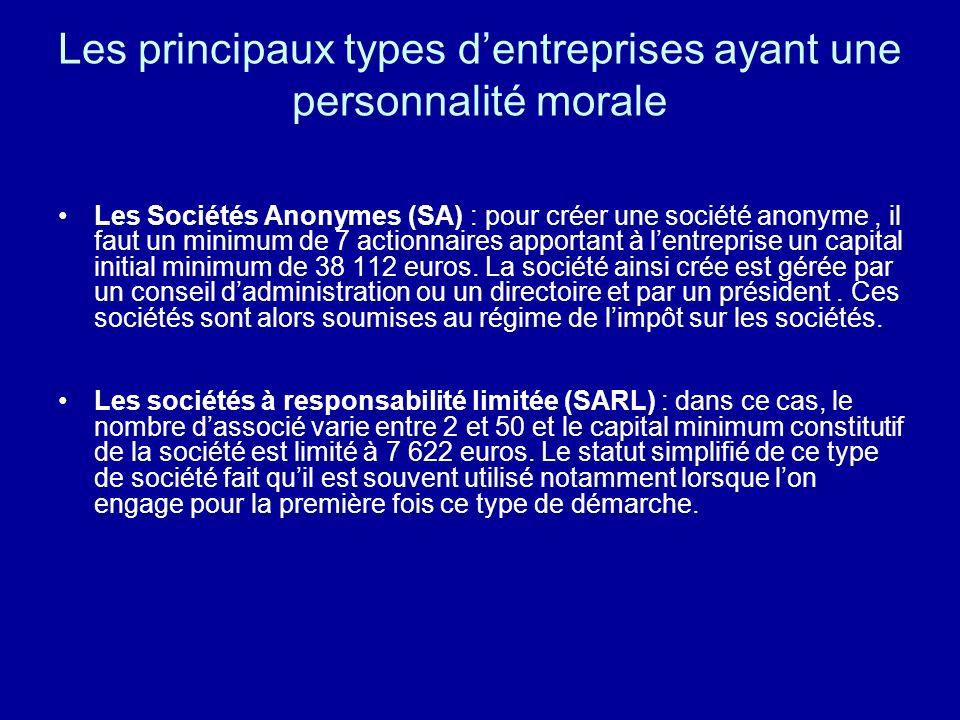 Les principaux types dentreprises ayant une personnalité morale Les Sociétés Anonymes (SA) : pour créer une société anonyme, il faut un minimum de 7 a