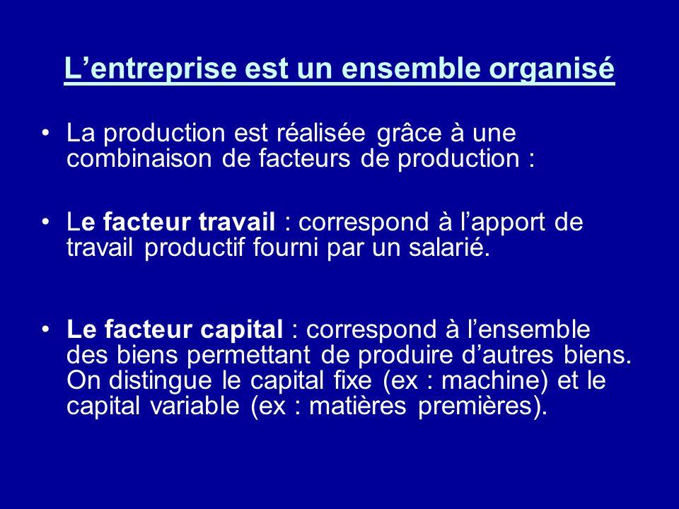 Lentreprise est un ensemble organisé La production est réalisée grâce à une combinaison de facteurs de production : Le facteur travail : correspond à