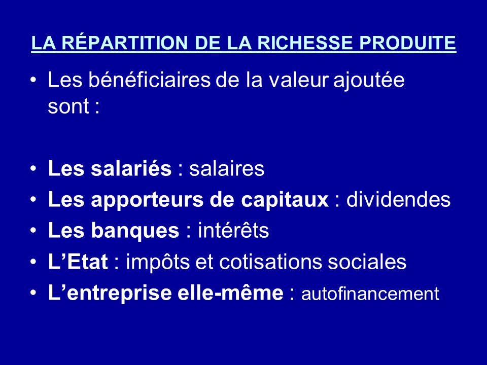 LA RÉPARTITION DE LA RICHESSE PRODUITE Les bénéficiaires de la valeur ajoutée sont : Les salariés : salaires Les apporteurs de capitaux : dividendes L