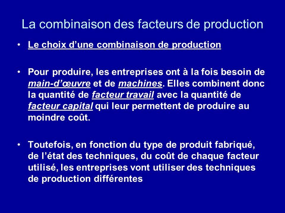La combinaison des facteurs de production Le choix dune combinaison de production Pour produire, les entreprises ont à la fois besoin de main-dœuvre e