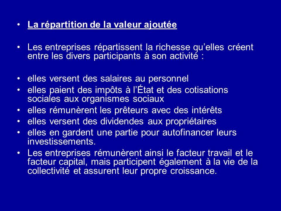 La répartition de la valeur ajoutée Les entreprises répartissent la richesse quelles créent entre les divers participants à son activité : elles verse