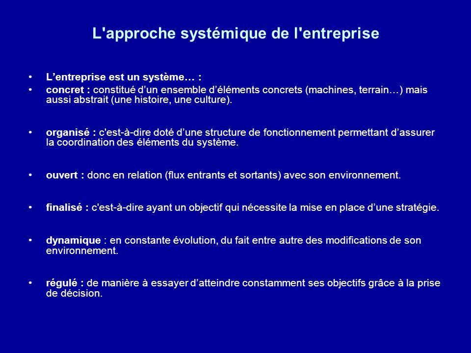 L'approche systémique de l'entreprise Lentreprise est un système… : concret : constitué dun ensemble déléments concrets (machines, terrain…) mais auss