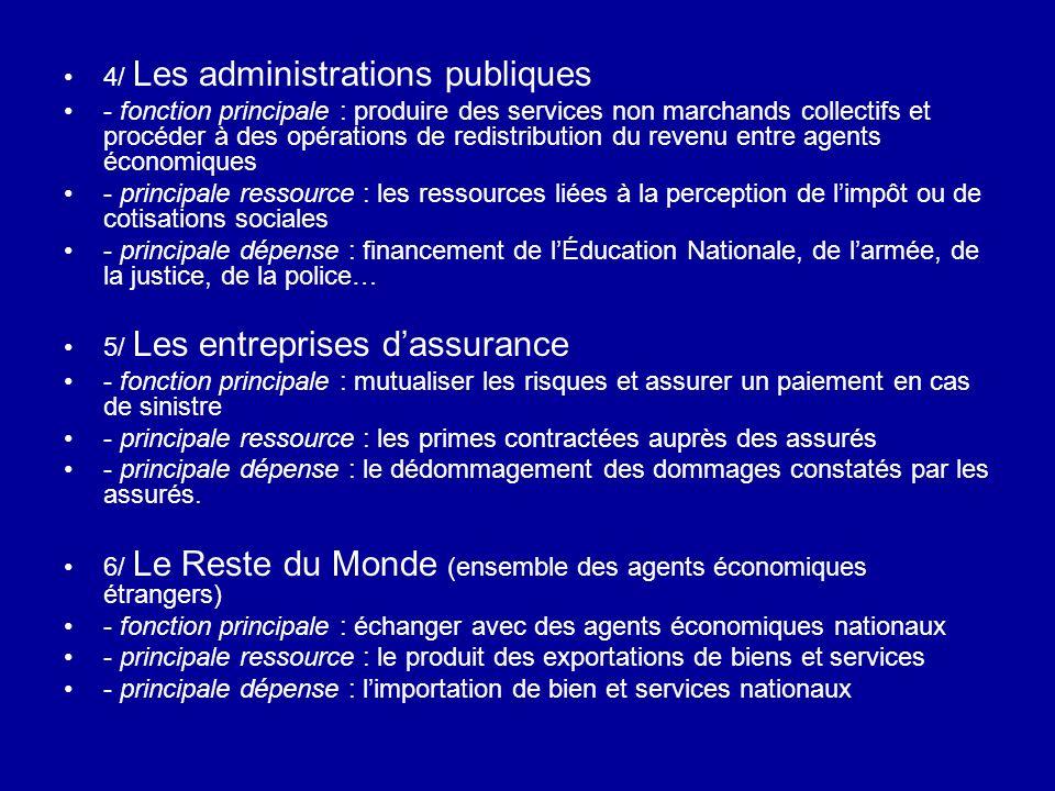 4/ Les administrations publiques - fonction principale : produire des services non marchands collectifs et procéder à des opérations de redistribution