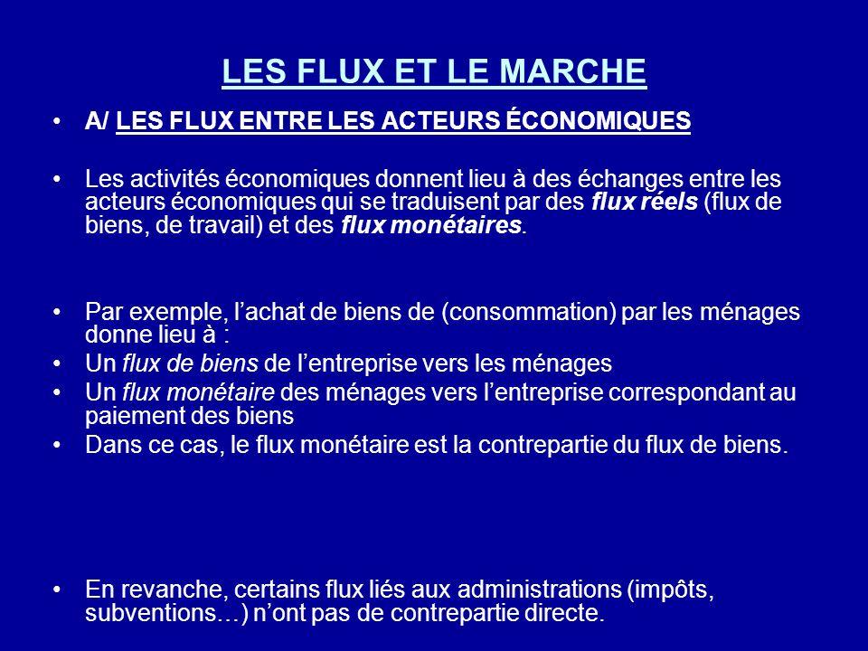 LES FLUX ET LE MARCHE A/ LES FLUX ENTRE LES ACTEURS ÉCONOMIQUES Les activités économiques donnent lieu à des échanges entre les acteurs économiques qu