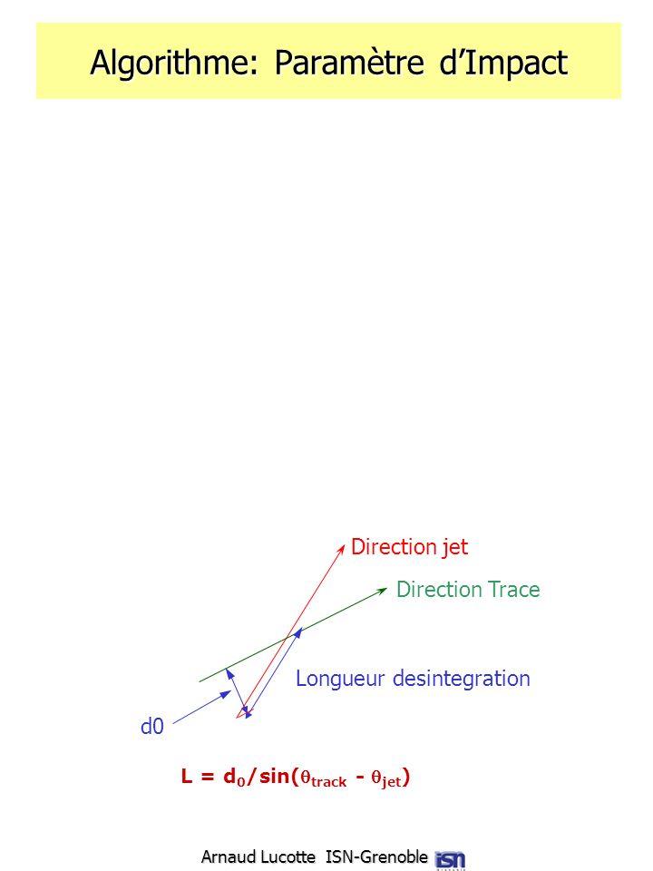 Arnaud Lucotte ISN-Grenoble Algorithme: Paramètre dImpact L = d 0 /sin( track - jet ) Direction jet Direction Trace Longueur desintegration d0