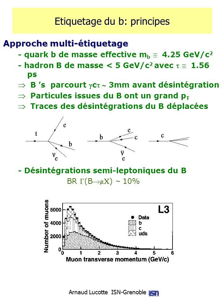 Arnaud Lucotte ISN-Grenoble Etiquetage du b: principes Approche multi-étiquetage - quark b de masse effective m b 4.25 GeV/c 2 - hadron B de masse < 5