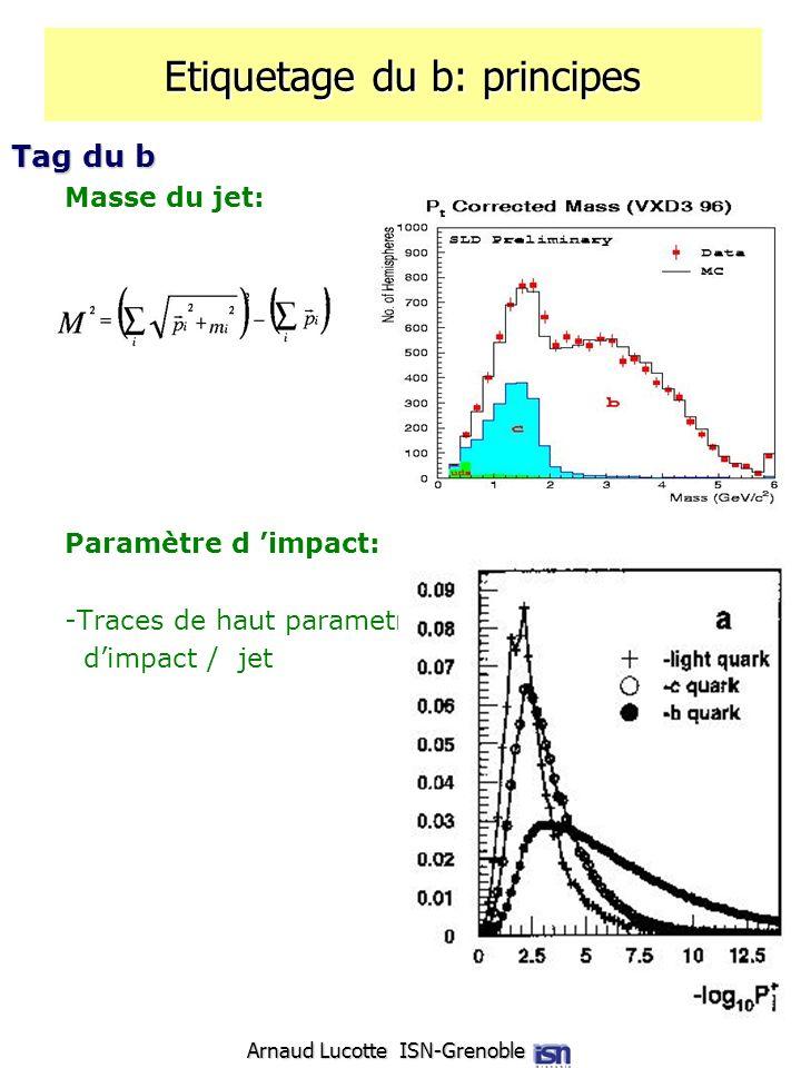 Arnaud Lucotte ISN-Grenoble Etiquetage du b: principes Tag du b Masse du jet: Paramètre d impact: -Traces de haut parametre dimpact / jet
