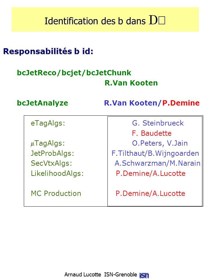 Arnaud Lucotte ISN-Grenoble Identification des b dans D Identification des b dans D Responsabilités b id: bcJetReco/bcjet/bcJetChunk R.Van Kooten bcJe