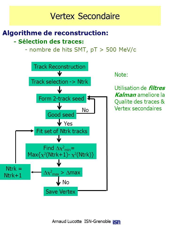 Arnaud Lucotte ISN-Grenoble Vertex Secondaire Algorithme de reconstruction: - Sélection des traces: - nombre de hits SMT, pT > 500 MeV/c Track Reconst