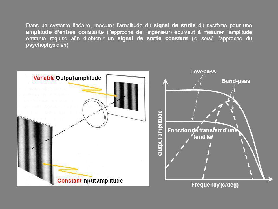 Dans un système linéaire, mesurer lamplitude du signal de sortie du système pour une amplitude dentrée constante (lapproche de lingénieur) équivaut à