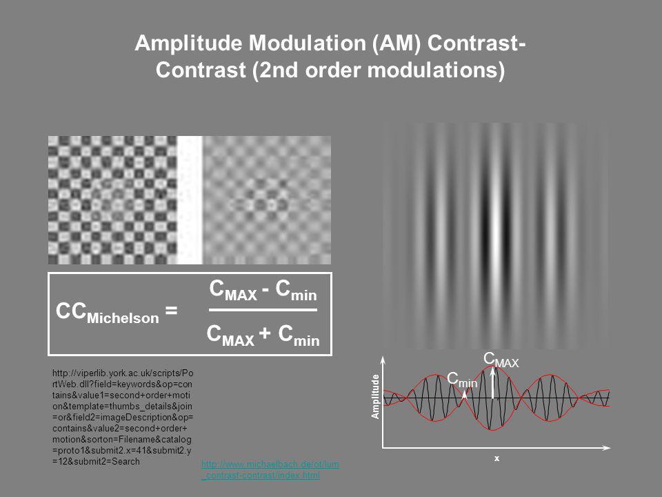 Amplitude Modulation (AM) Contrast- Contrast (2nd order modulations) x Amplitude C MAX C min http://viperlib.york.ac.uk/scripts/Po rtWeb.dll?field=key