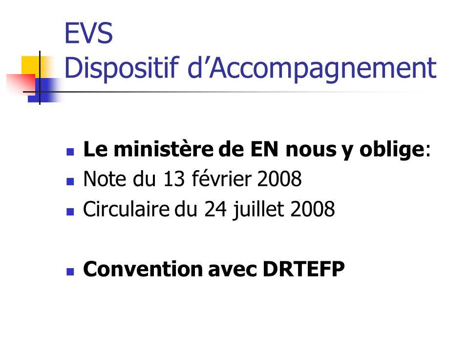 EVS Dispositif dAccompagnement Le ministère de EN nous y oblige: Note du 13 février 2008 Circulaire du 24 juillet 2008 Convention avec DRTEFP