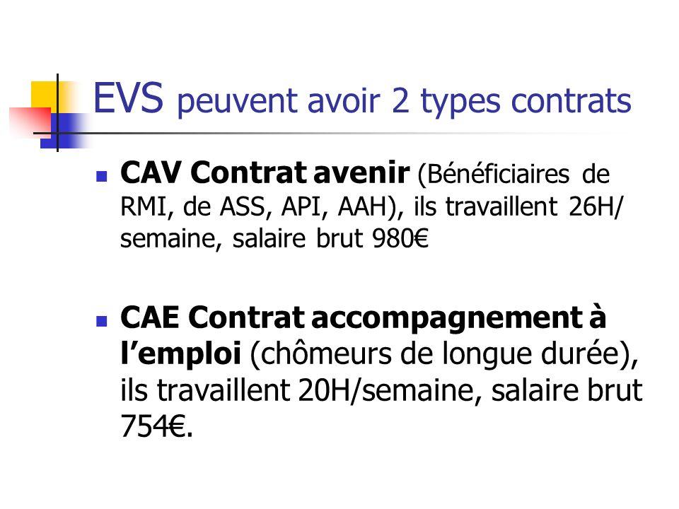 EVS peuvent avoir 2 types contrats CAV Contrat avenir (Bénéficiaires de RMI, de ASS, API, AAH), ils travaillent 26H/ semaine, salaire brut 980 CAE Contrat accompagnement à lemploi (chômeurs de longue durée), ils travaillent 20H/semaine, salaire brut 754.