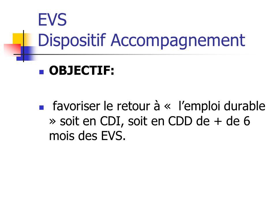 EVS Dispositif Accompagnement OBJECTIF: favoriser le retour à « lemploi durable » soit en CDI, soit en CDD de + de 6 mois des EVS.