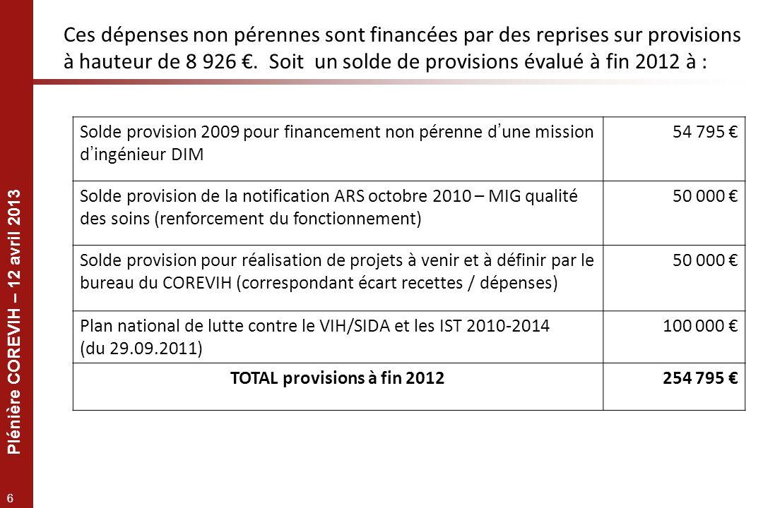 Plénière COREVIH – 12 avril 2013 6 Ces dépenses non pérennes sont financées par des reprises sur provisions à hauteur de 8 926.