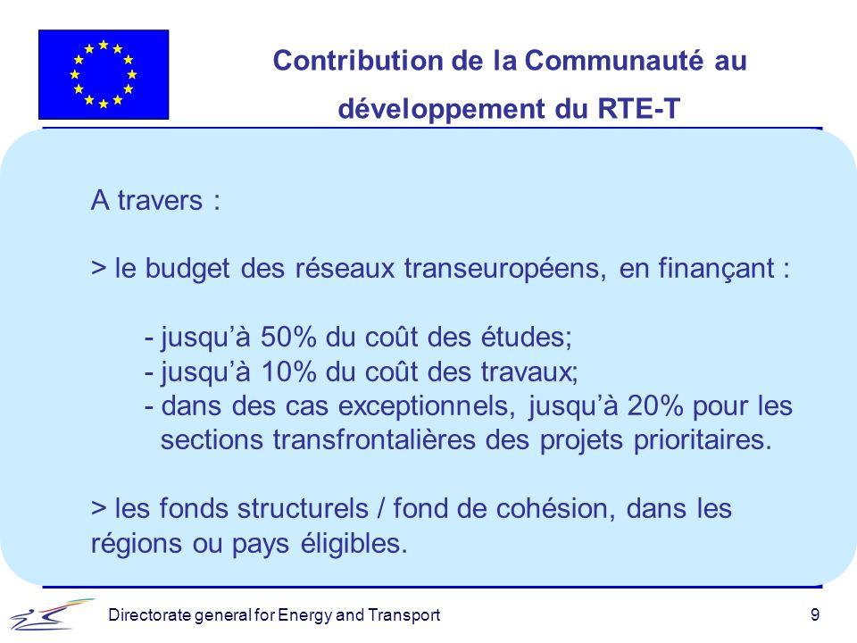Directorate general for Energy and Transport9 Contribution de la Communauté au développement du RTE-T A travers : > le budget des réseaux transeuropée