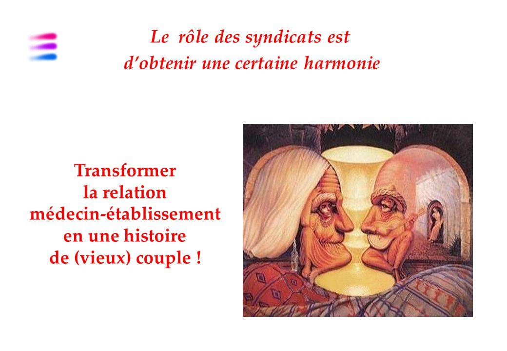 Transformer la relation médecin-établissement en une histoire de (vieux) couple .