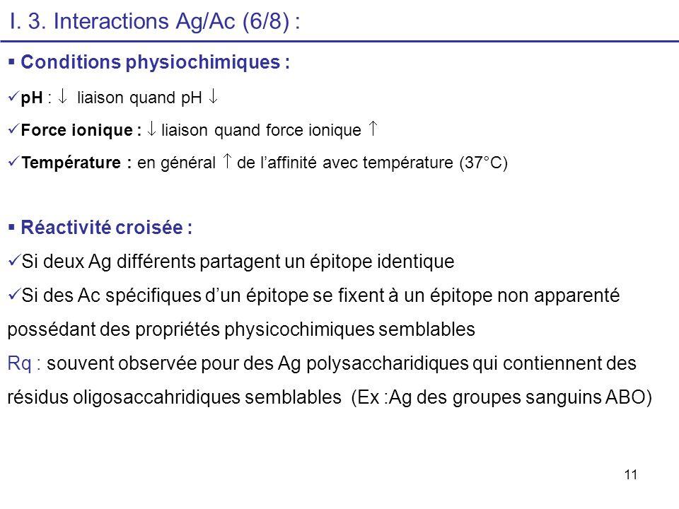 11 Conditions physiochimiques : pH : liaison quand pH Force ionique : liaison quand force ionique Température : en général de laffinité avec températu