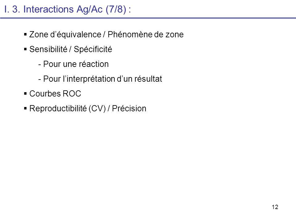 12 I. 3. Interactions Ag/Ac (7/8) : Zone déquivalence / Phénomène de zone Sensibilité / Spécificité - Pour une réaction - Pour linterprétation dun rés