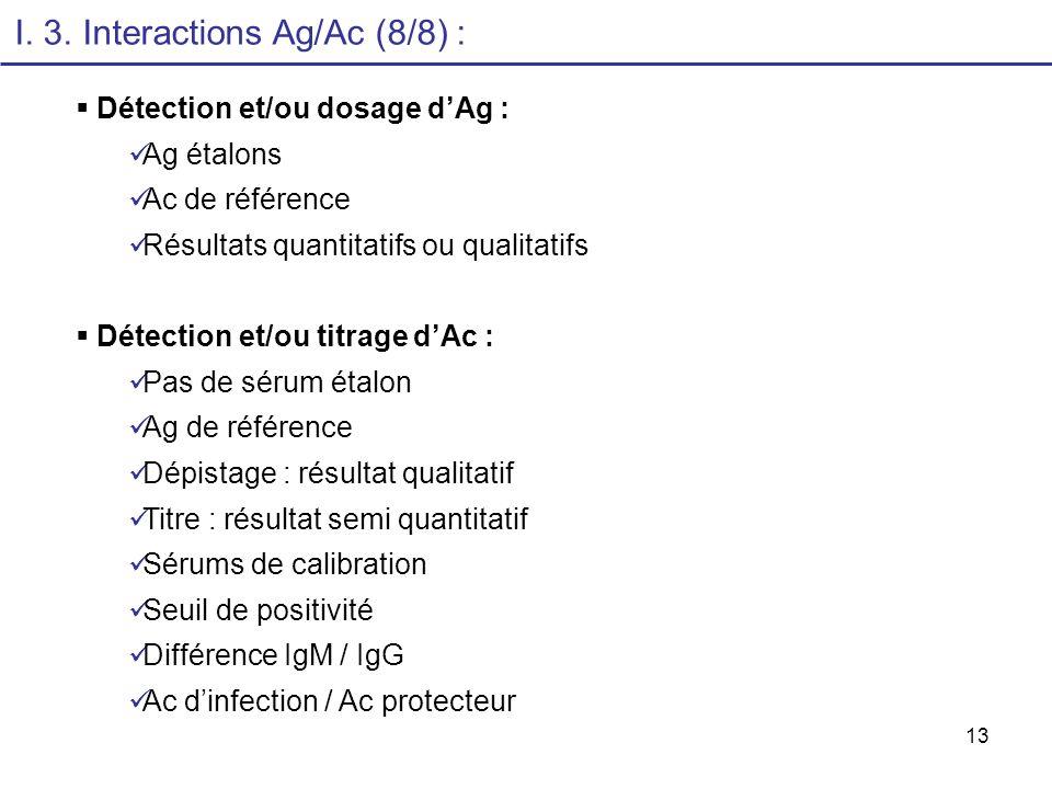 13 I. 3. Interactions Ag/Ac (8/8) : Détection et/ou dosage dAg : Ag étalons Ac de référence Résultats quantitatifs ou qualitatifs Détection et/ou titr