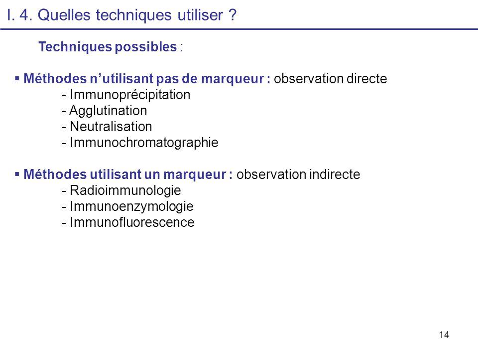 14 I. 4. Quelles techniques utiliser ? Techniques possibles : Méthodes nutilisant pas de marqueur : observation directe - Immunoprécipitation - Agglut