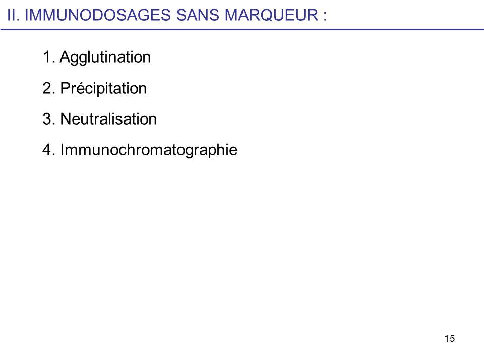 15 II. IMMUNODOSAGES SANS MARQUEUR : 1. Agglutination 2. Précipitation 3. Neutralisation 4. Immunochromatographie