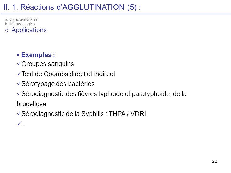 20 II. 1. Réactions dAGGLUTINATION (5) : a. Caractéristiques b. Méthodologies c. Applications Exemples : Groupes sanguins Test de Coombs direct et ind
