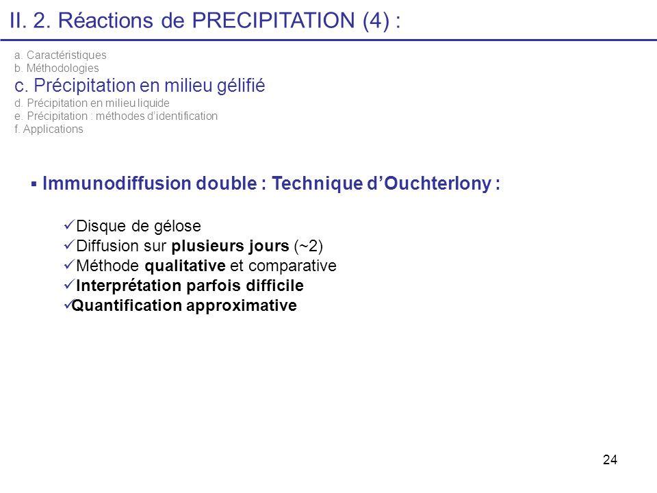 24 Immunodiffusion double : Technique dOuchterlony : Disque de gélose Diffusion sur plusieurs jours (~2) Méthode qualitative et comparative Interpréta