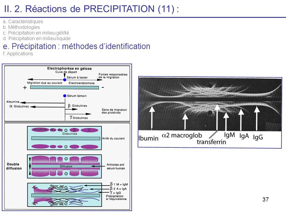 37 II. 2. Réactions de PRECIPITATION (11) : a. Caractéristiques b. Méthodologies c. Précipitation en milieu gélifié d. Précipitation en milieu liquide