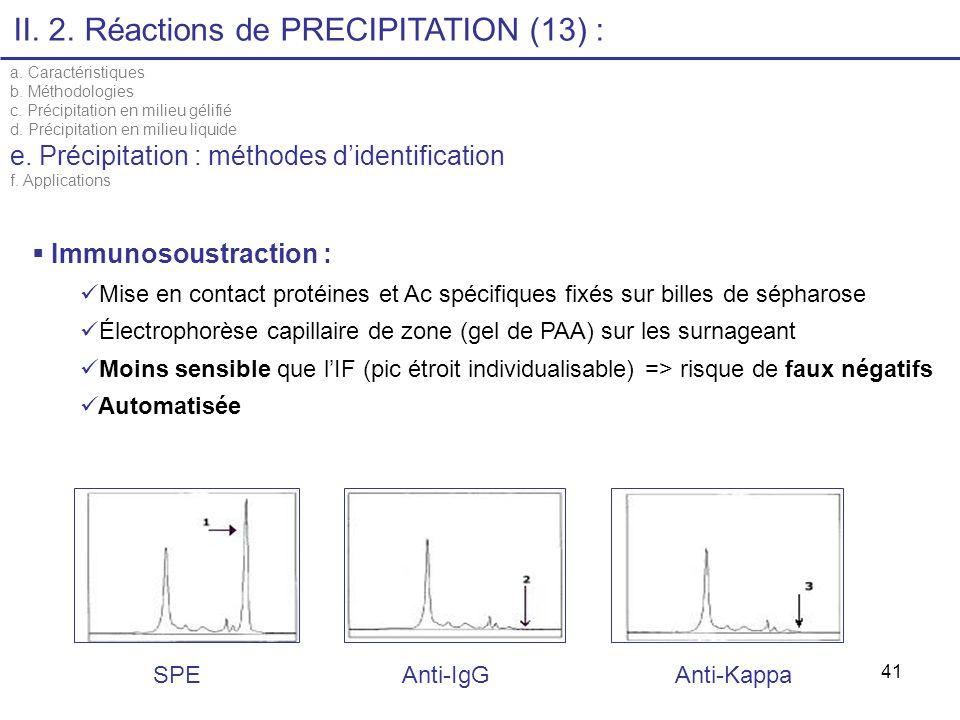 41 II. 2. Réactions de PRECIPITATION (13) : Immunosoustraction : Mise en contact protéines et Ac spécifiques fixés sur billes de sépharose Électrophor
