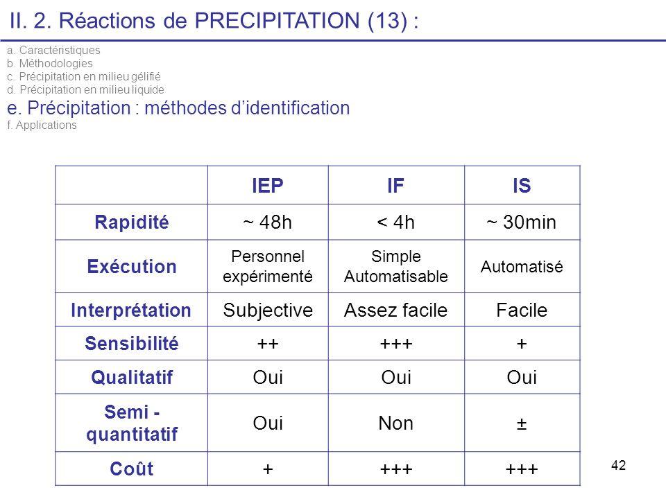 42 IEPIFIS Rapidité ~ 48h< 4h~ 30min Exécution Personnel expérimenté Simple Automatisable Automatisé Interprétation SubjectiveAssez facileFacile Sensi