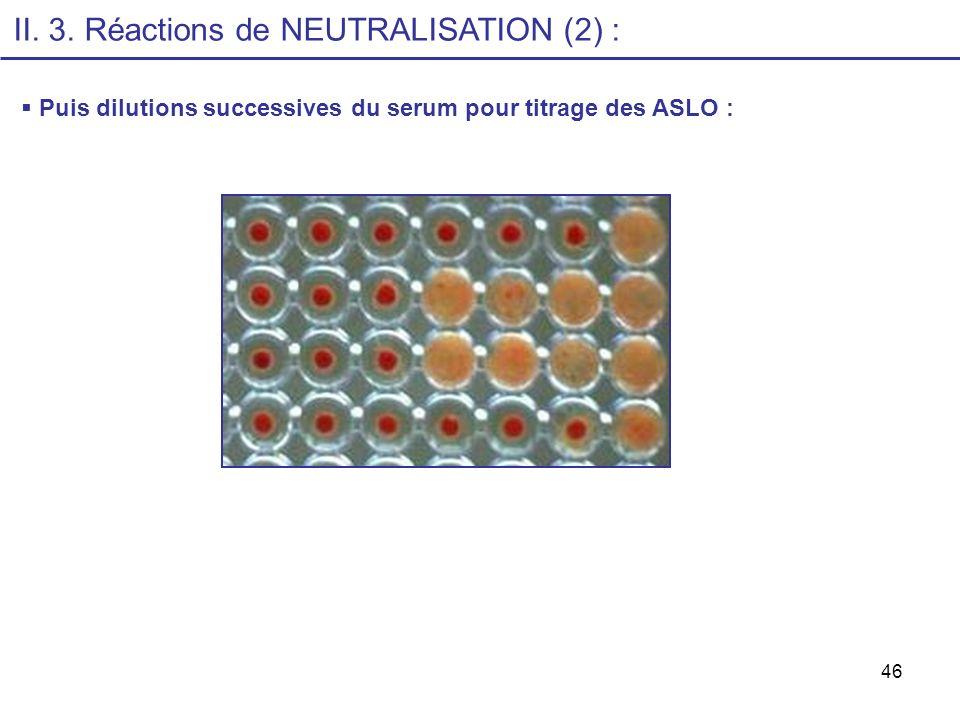 46 II. 3. Réactions de NEUTRALISATION (2) : Puis dilutions successives du serum pour titrage des ASLO :