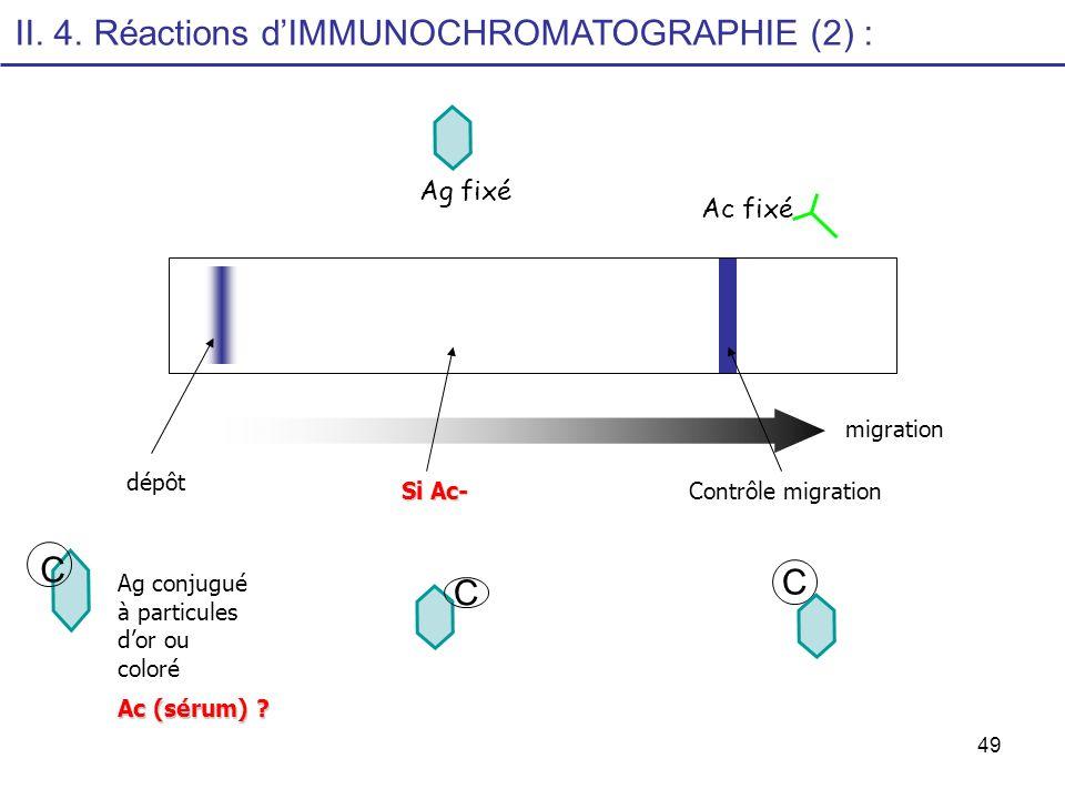 49 migration dépôt Contrôle migration Si Ac- C C Ag conjugué à particules dor ou coloré Ac (sérum) ? Ag fixé Ac fixé C II. 4. Réactions dIMMUNOCHROMAT