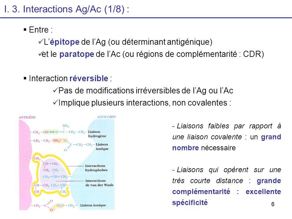6 I. 3. Interactions Ag/Ac (1/8) : Entre : Lépitope de lAg (ou déterminant antigénique) et le paratope de lAc (ou régions de complémentarité : CDR) In