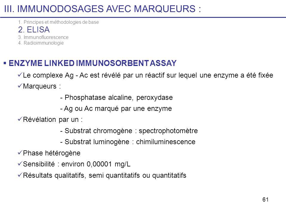 61 III. IMMUNODOSAGES AVEC MARQUEURS : 1. Principes et méthodologies de base 2. ELISA 3. Immunofluorescence 4. Radioimmunologie ENZYME LINKED IMMUNOSO