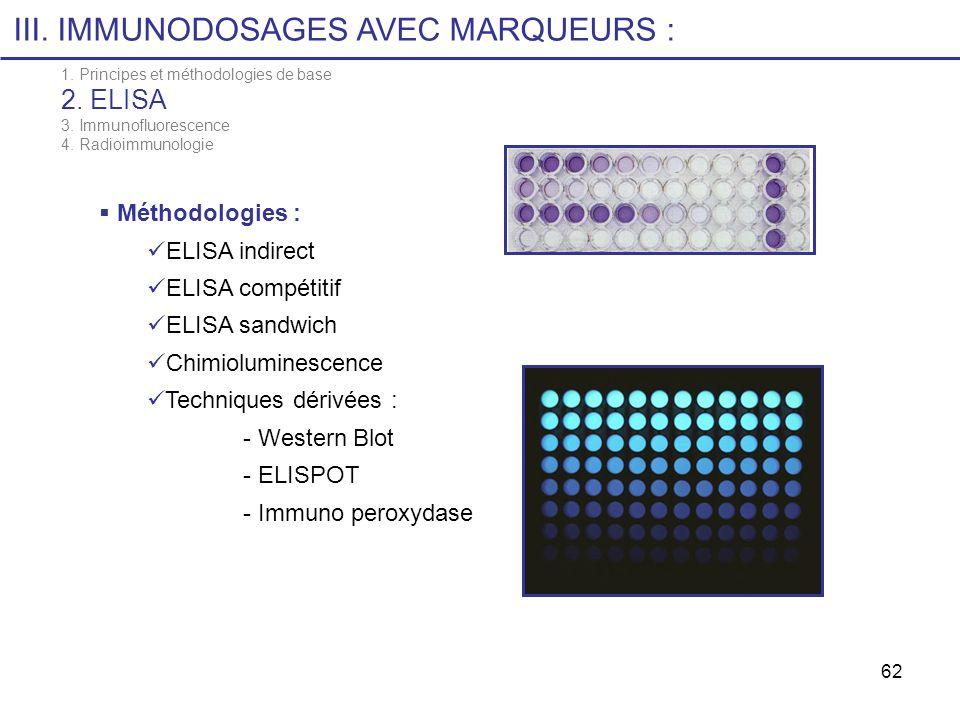 62 III. IMMUNODOSAGES AVEC MARQUEURS : Méthodologies : ELISA indirect ELISA compétitif ELISA sandwich Chimioluminescence Techniques dérivées : - Weste