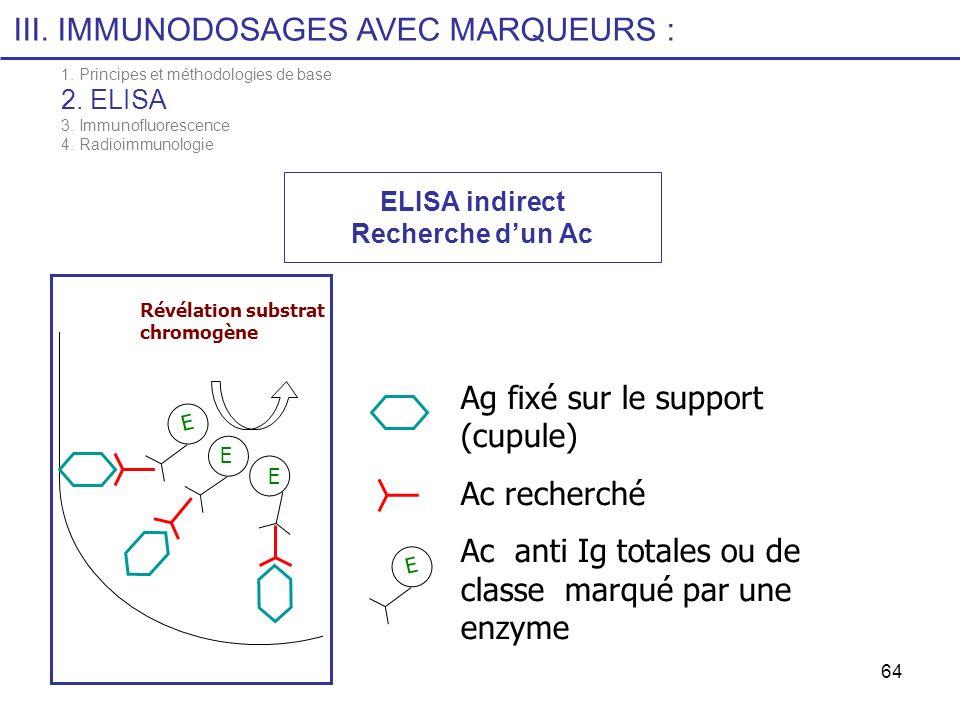 64 ELISA indirect Recherche dun Ac E E E Ag fixé sur le support (cupule) Ac recherché Ac anti Ig totales ou de classe marqué par une enzyme Révélation