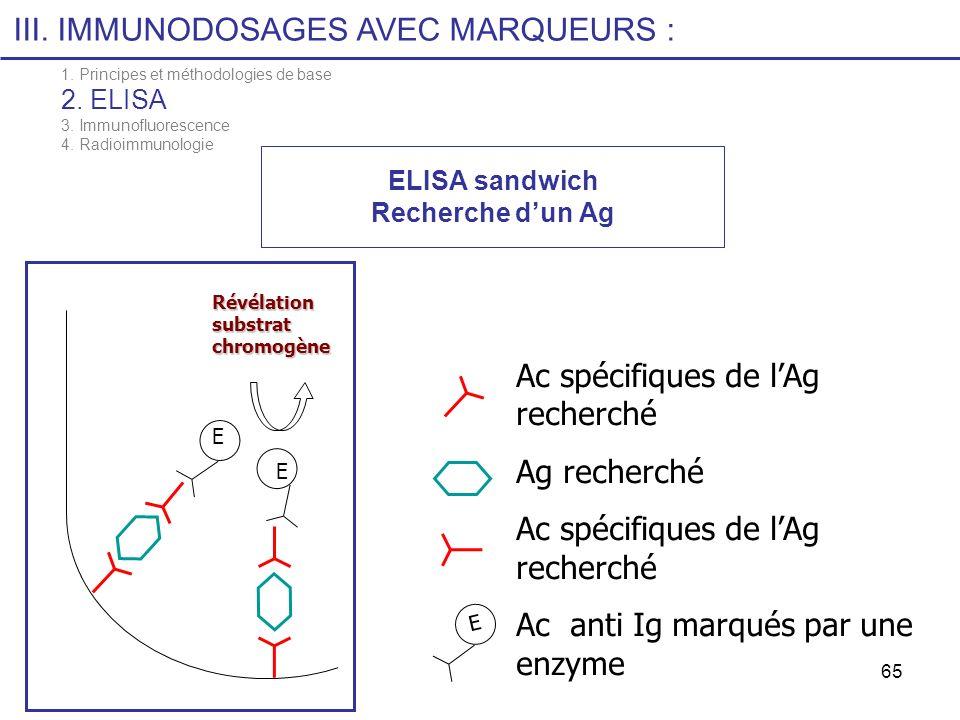 65 ELISA sandwich Recherche dun Ag E E Ac spécifiques de lAg recherché Ag recherché Ac spécifiques de lAg recherché Ac anti Ig marqués par une enzyme