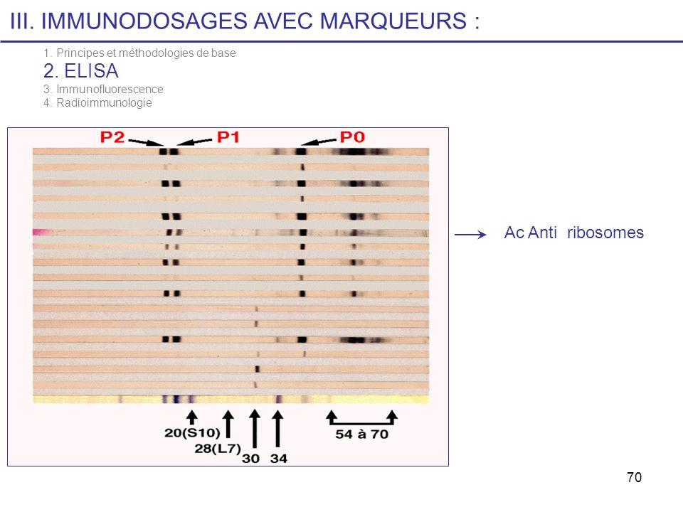 70 Ac Anti ribosomes III. IMMUNODOSAGES AVEC MARQUEURS : 1. Principes et méthodologies de base 2. ELISA 3. Immunofluorescence 4. Radioimmunologie