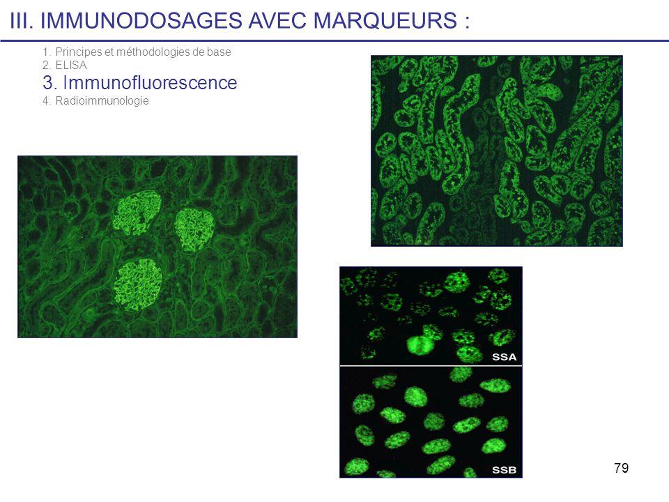 79 III. IMMUNODOSAGES AVEC MARQUEURS : 1. Principes et méthodologies de base 2. ELISA 3. Immunofluorescence 4. Radioimmunologie