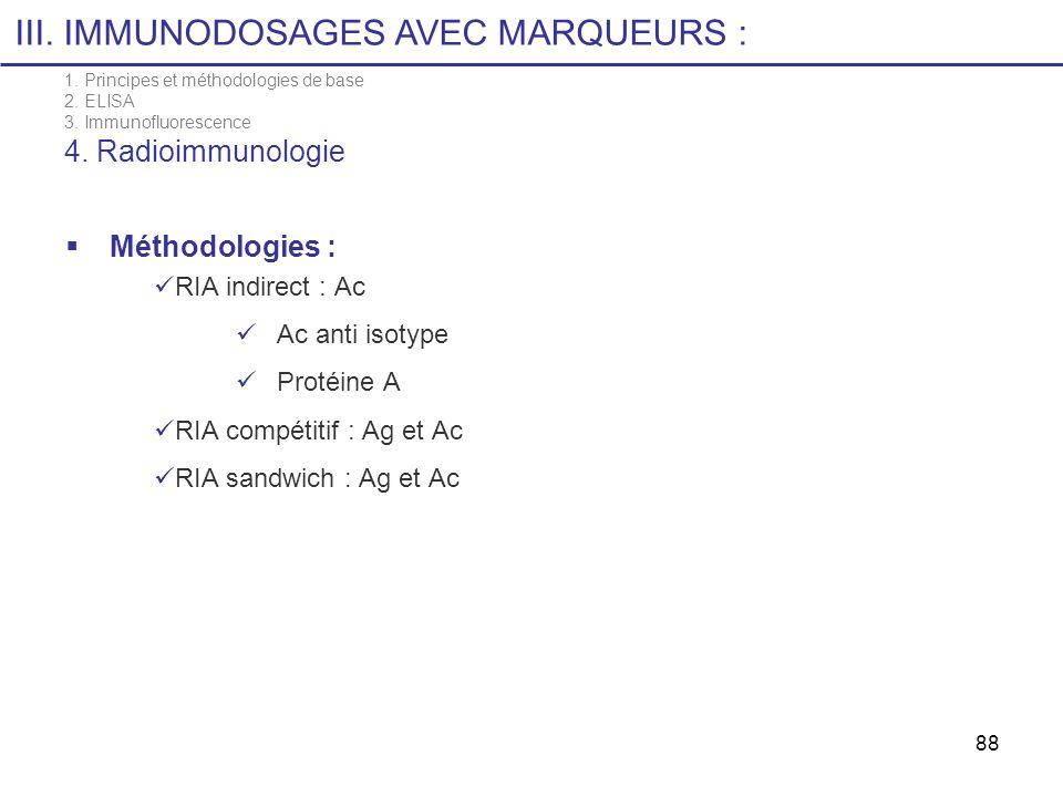 88 Méthodologies : RIA indirect : Ac Ac anti isotype Protéine A RIA compétitif : Ag et Ac RIA sandwich : Ag et Ac III. IMMUNODOSAGES AVEC MARQUEURS :