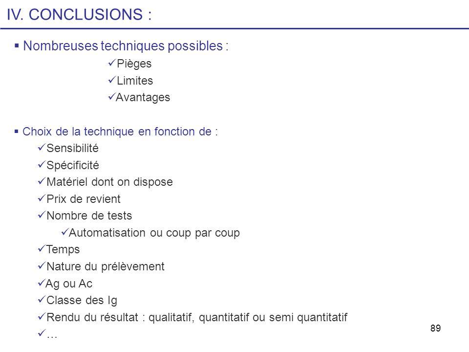 89 IV. CONCLUSIONS : Nombreuses techniques possibles : Pièges Limites Avantages Choix de la technique en fonction de : Sensibilité Spécificité Matérie